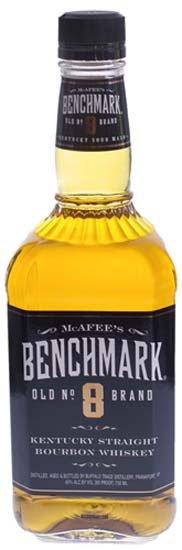 Benchmark Old No. 8